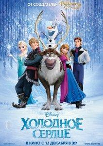 Лучшие мультфильмы от Disney